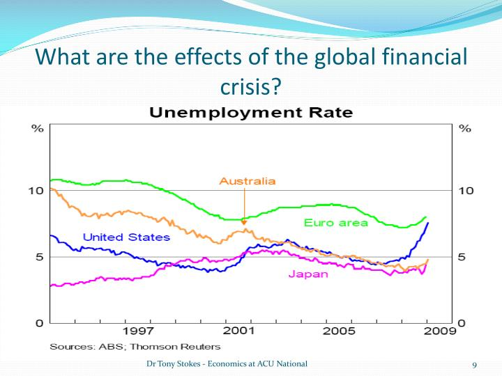 the effects of the global financial crisis of 2008 and 2010