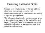 ensuring a chosen grain