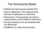 the dimensional model