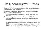 the dimensions wide tables