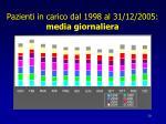 pazienti in carico dal 1998 al 31 12 2005 media giornaliera