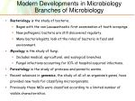modern developments in microbiology branches of microbiology