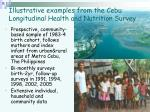 illustrative examples from the cebu longitudinal health and nutrition survey