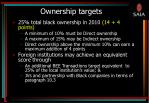 ownership targets
