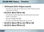 soam mib status timeline