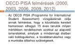oecd pisa felm r sek 2000 2003 2006 2009 2012