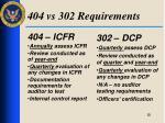 404 vs 302 requirements