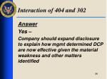 interaction of 404 and 30210