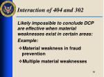 interaction of 404 and 3025