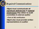 required communications