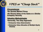 vpes or cheap stock