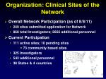 organization clinical sites of the network