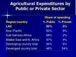 agricultural expenditures by public or private sector