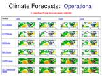 climate forecasts operational products