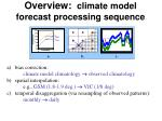 overview climate model forecast processing sequence