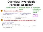 overview hydrologic forecast approach