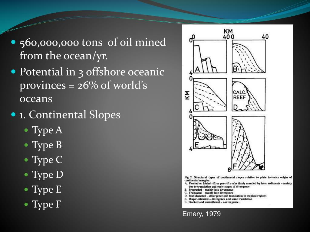 560,000,000 tons  of oil mined from the ocean/yr.