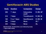gemifloxacin abs studies