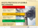 kyoto protocol s flexible mechanisms