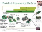 berkeley s experimental platform