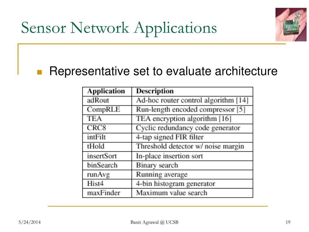 PPT - Wireless Sensor Network PowerPoint Presentation - ID:800534