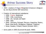 arinso success story