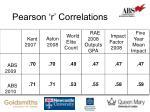 pearson r correlations