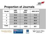 proportion of journals