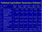 national agriculture insurance schemes