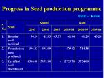 progress in seed production programme