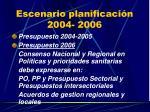 escenario planificaci n 2004 2006