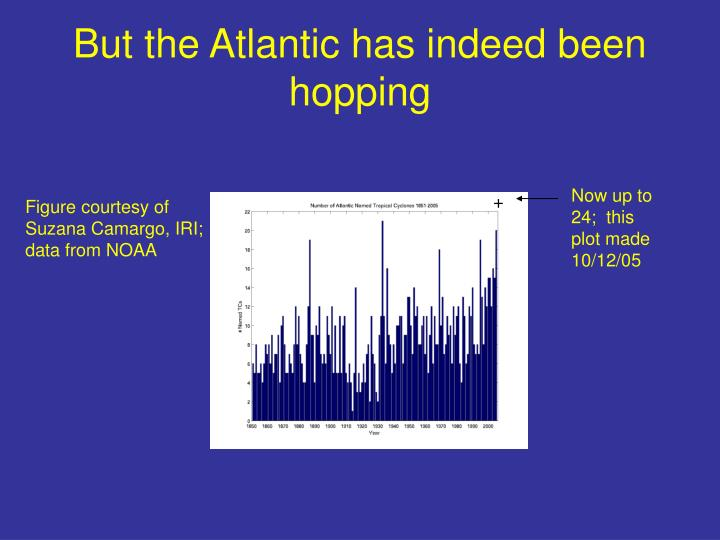 But the Atlantic has indeed been hopping