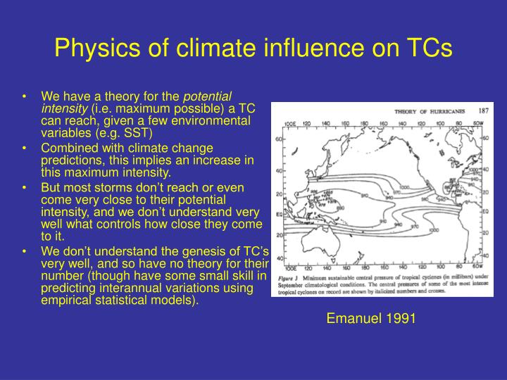 Physics of climate influence on TCs