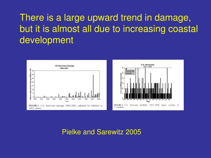 There is a large upward trend in damage,