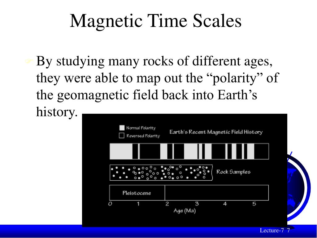 Magnetic Time Scales