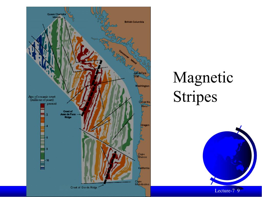 Magnetic Stripes