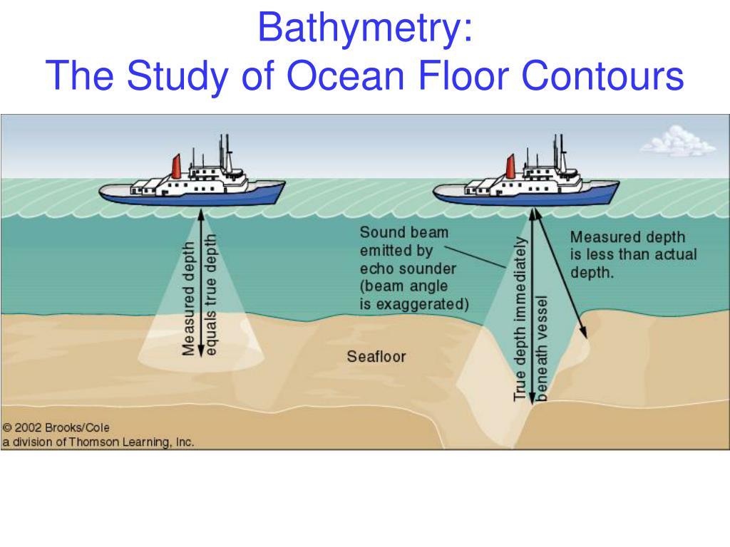 Bathymetry: