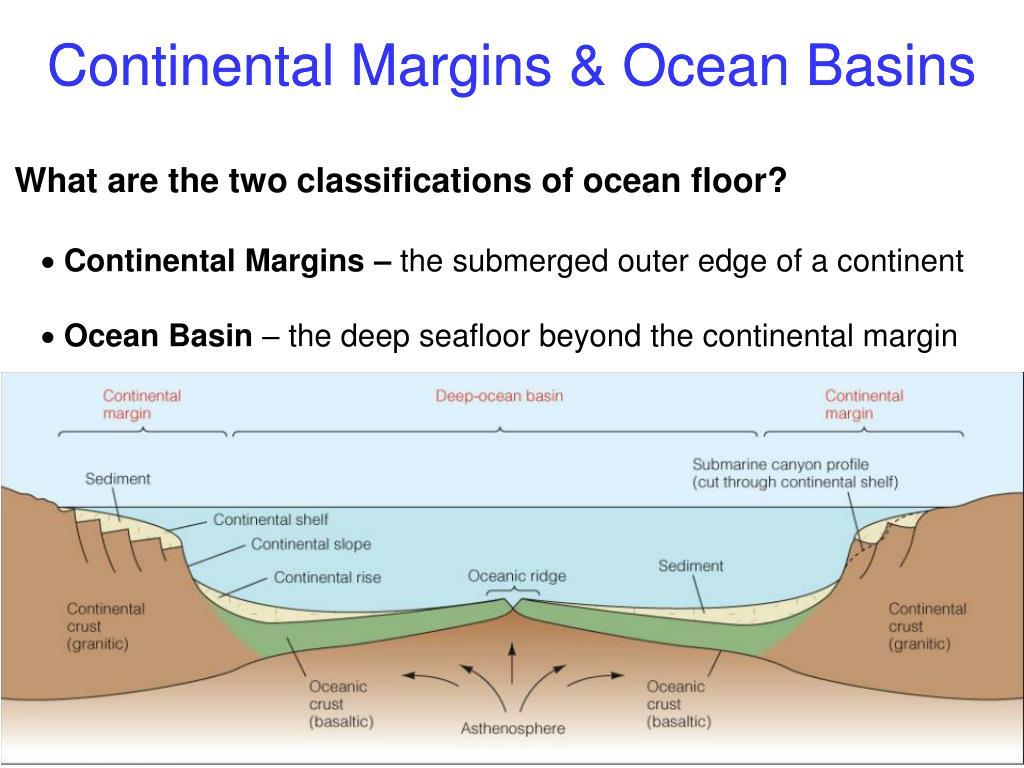 Continental Margins & Ocean Basins