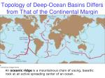 topology of deep ocean basins differs from that of the continental margin