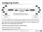 configuring vlan s1