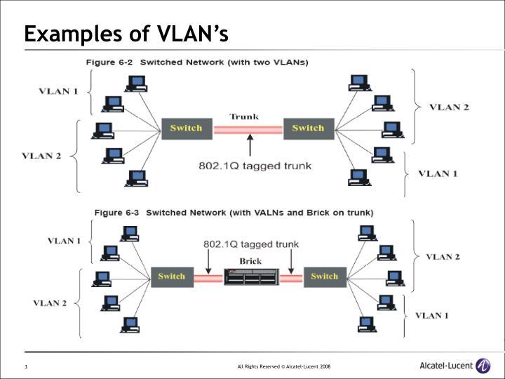 Examples of vlan s