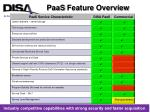 paas feature overview
