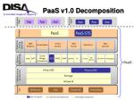 paas v1 0 decomposition