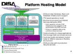 platform hosting model