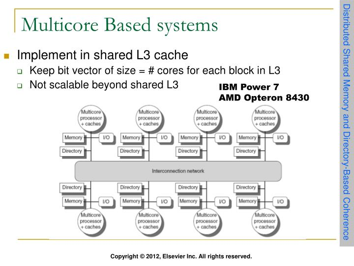 Multicore Based systems