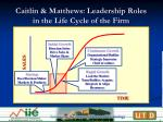 caitlin matthews leadership roles in the life cycle of the firm