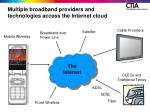 multiple broadband providers and technologies access the internet cloud