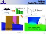 fatigue reliability analysis1