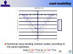 load modelling