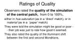 ratings of quality